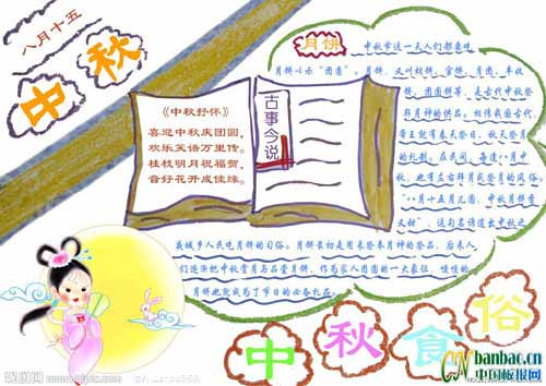 中学生中秋节手抄报:中秋食俗