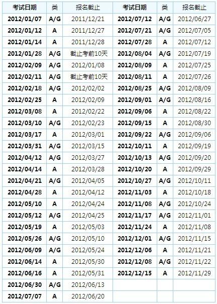 2012年全年雅思考试安排出台 考生即日可报名