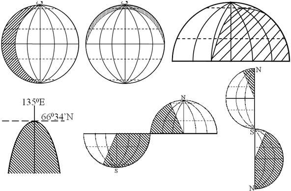 2.俯视图的各种变式-中学地理专题一 地球运动复习学案图片