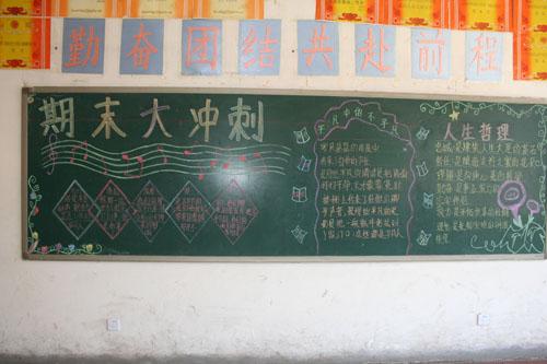 2011迎接期末考黑板报大全图片