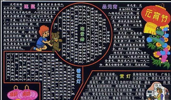 关于元宵节黑板报:元宵节习俗