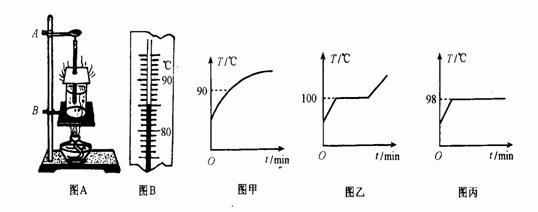 """A B C D   13.物体放在凸透镜前,到凸透镜的距离是16cm,此时光屏上得到的是放大的像。则所用的焦距很可能是( )   A.4cm   B.8cm   C.10cm   D.18cm   14.""""北国风光,千里冰封,万里雪飘"""",形成这种自然景象的主要物态变化是( )   A.熔化和汽化   B."""