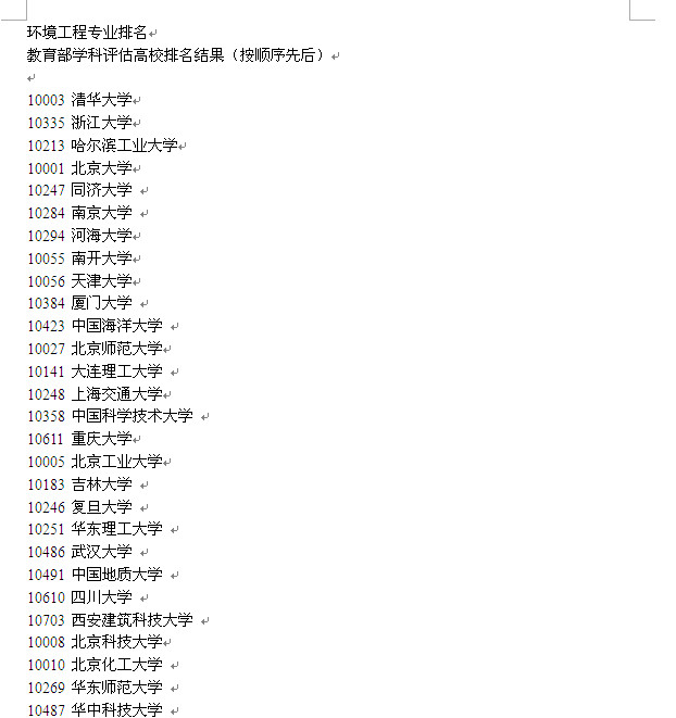 2012大学专业排行榜:环境工程专业排行榜