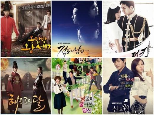韩国演艺圈 2012韩剧