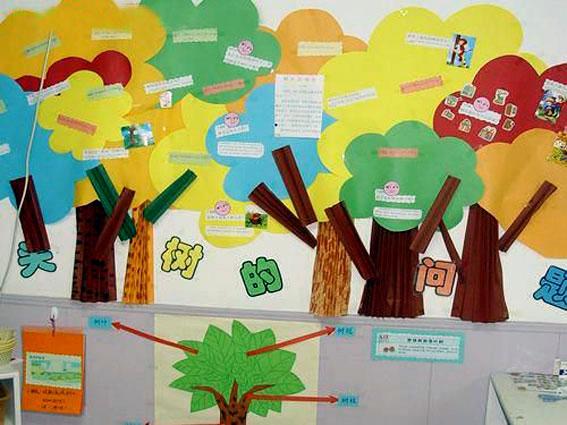 幼儿园主题墙图片:有关树的问题