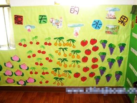 幼儿园主题墙布置:夏天的水果