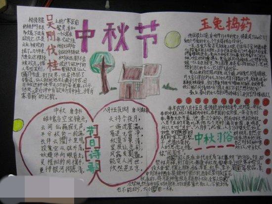 三年级中秋节手抄报图:中秋节习俗