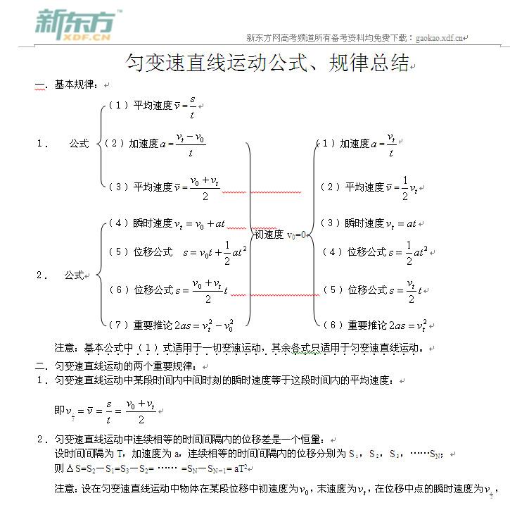 高考物理知识点:匀变速直线运动规律公式