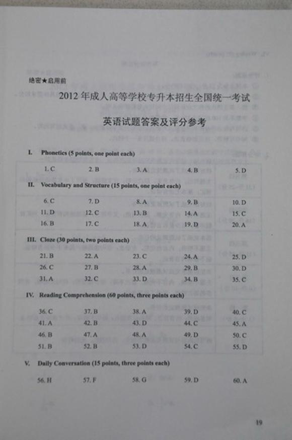 2012年成人高考专升本英语答案