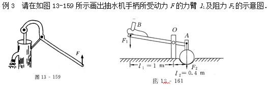 中考物理一轮复习:杠杆平衡条件及应用 中考物理一轮复习:作图题 中考