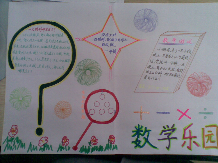 小学寒假数学手抄报设计图片:寒假数学乐园