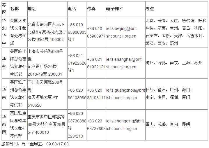 中国各地雅思考试官方联系方式一览