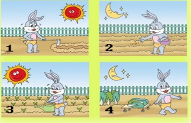 春天是播种的季节,小兔拿着锄头去挖土,到了晚上小兔拿着箩筐去播种,一夜之间白菜慢慢发芽了。白天小兔拿了个水壶到菜地浇水,小白菜在小兔的精心培育下慢慢长大了。   它连忙从家里推出一辆手推车到地里。它把长大的白菜放到车上推回家去,这时在天上的月亮看见了笑了。   有一句话说:粒粒皆辛苦。这句话的意思是农民伯伯种地很辛苦。