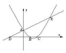 初三数学知识点,初三数学压轴题,每日一题