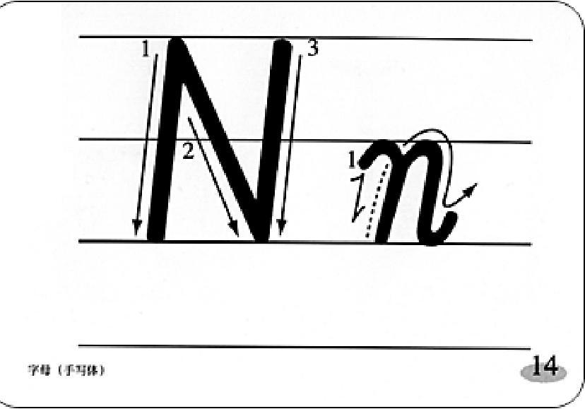 26個英文字母的正確書寫筆順(廣州白云區少兒英語培訓圖片