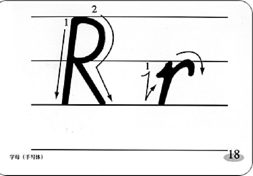 字母的正确书写笔顺