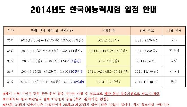 2014年韩国语能力考试(TOPIK)考试时间公布