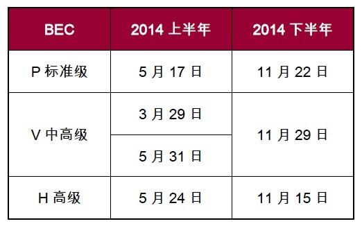 2014年BEC纸笔考试时间安排
