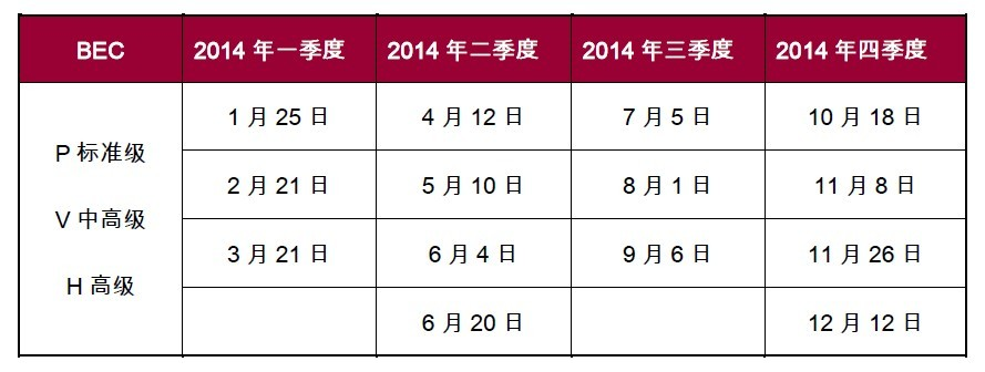 2014年BEC计算机化考试时间安排