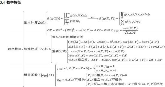 电路原理第五版第四章考研题