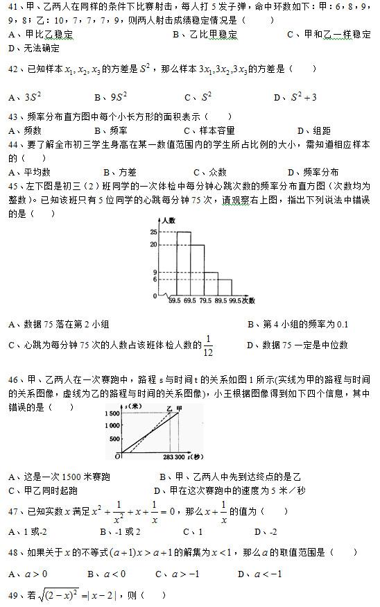 41、甲、乙两人在同样的条件下比赛射击,每人打5发子弹,命中环数如下:甲:6,8,9,9,8;乙:10,7,7,7,9,则两人射击成绩稳定情况是(    ) A、甲比乙稳定                    B、乙比甲稳定          C、甲和乙一样稳定                D、无法确定 42、已知样本 的方差是 ,那么样本 的方差是(   ) A、            B、             C、              D、  43、频率分布直方图中每个小长方形的面积表示(   ) A、频数           B、频率            C、样本容量             D、组距 44、要了解全市初三学生身高在某一数值范围内的学生所占比例的大小,需知道相应样本的(   ) A、平均数           B、方差            C、众数             D、频率分布 45、左下图是初三(2)班同学的一次体检中每分钟心跳次数的频率分布直方图(次数均为整数)。已知该班只有5位同学的心跳每分钟75次,请观察右上图,指出下列说法中错误的是(   )        A、数据75落在第2小组                             B、第4小组的频率为0.1 C、心跳为每分钟75次的人数占该班体检人数的       D、数据75一定是中位数              46、甲、乙两人在一次赛跑中,路程s与时间t的关系如图1所示(实线为甲的路程与时间的关系图像,虚线为乙的路程与时间的关系图像),小王根据图像得到如下四个信息,其中错误的是(   )     A、这是一次1500米赛跑          B、甲、乙两人中先到达终点的是乙    C、甲乙同时起跑                D、甲在这次赛跑中的速度为5米/秒 47、已知实数 满足 ,那么 的值为(   ) A、1或-2           B、-1或2         C、1           D、-2 48、如果关于 的不等式 的解集为 ,那么 的取值范围是(   ) A、         B、       C、         D、  49、若 ,则(   )