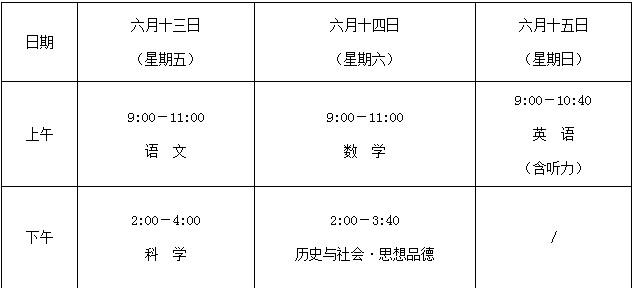 2014浙江广州玉环县中考与高中招生工作实施2016高中招生计划台州图片