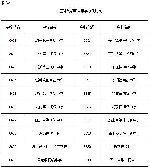 2014台州浙江玉环县中考与开头招生工作实施作文句子好高中高中英语图片