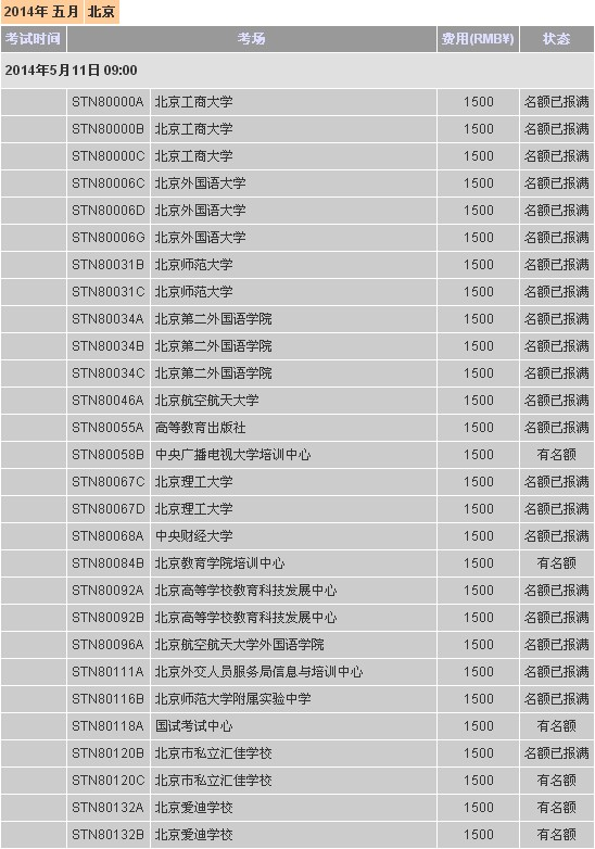 托福报名:4月27日考试报名即将截止 5月放大量新考位