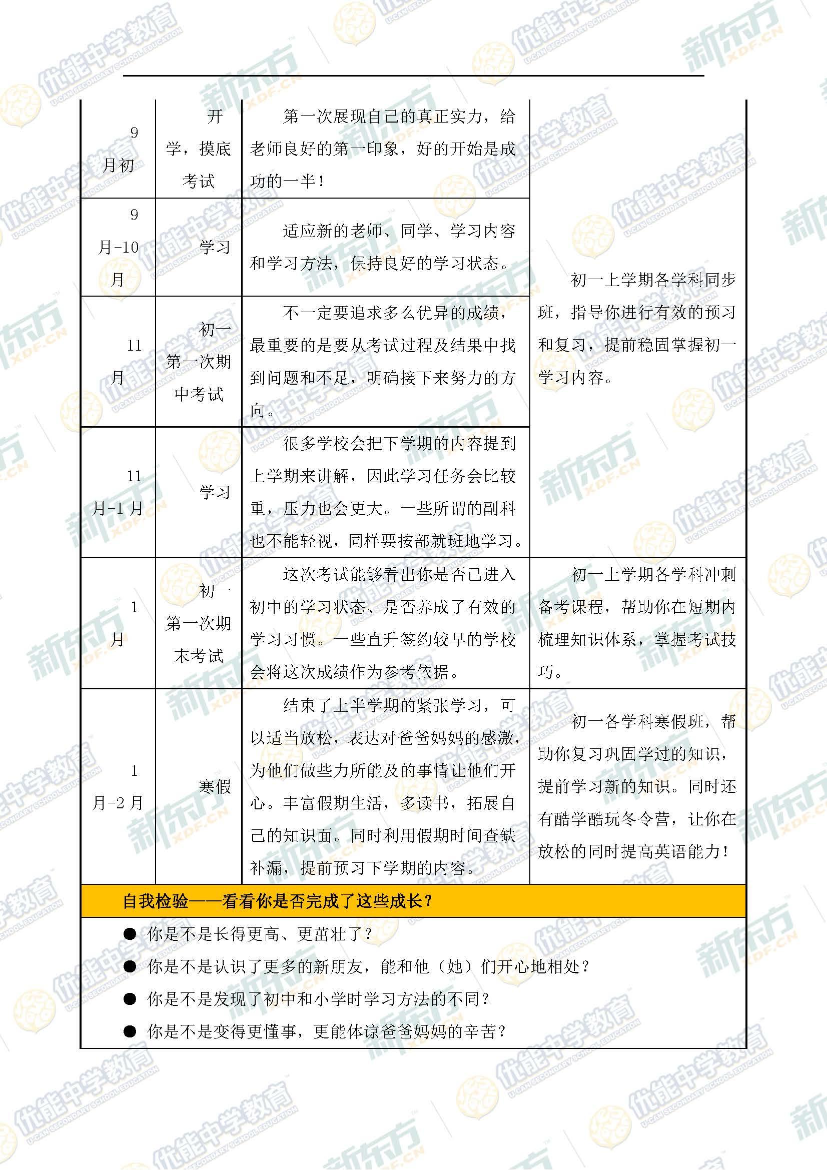新东方名师李牧人:初中三年学习计划_第5页