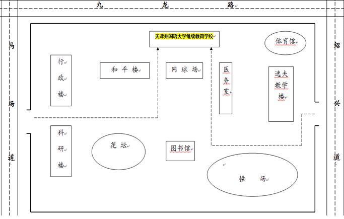 6月21日天津口语雅思平面考试时间提前别墅考点手绘景观图片