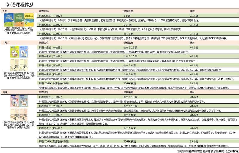 新东方韩语课程体系_小语种