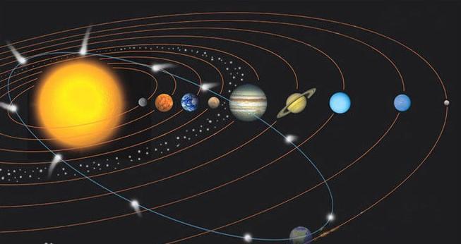托福阅读背景材料:地球的自转与公转