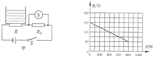 初中物理电学专题6_中考物理
