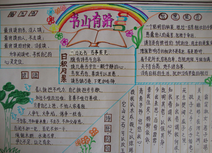 关于读书的手抄报:关于读书的手抄报版面设计图片
