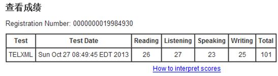 新东方VIP学员案例:3次课托福听力20分到27分的飞跃