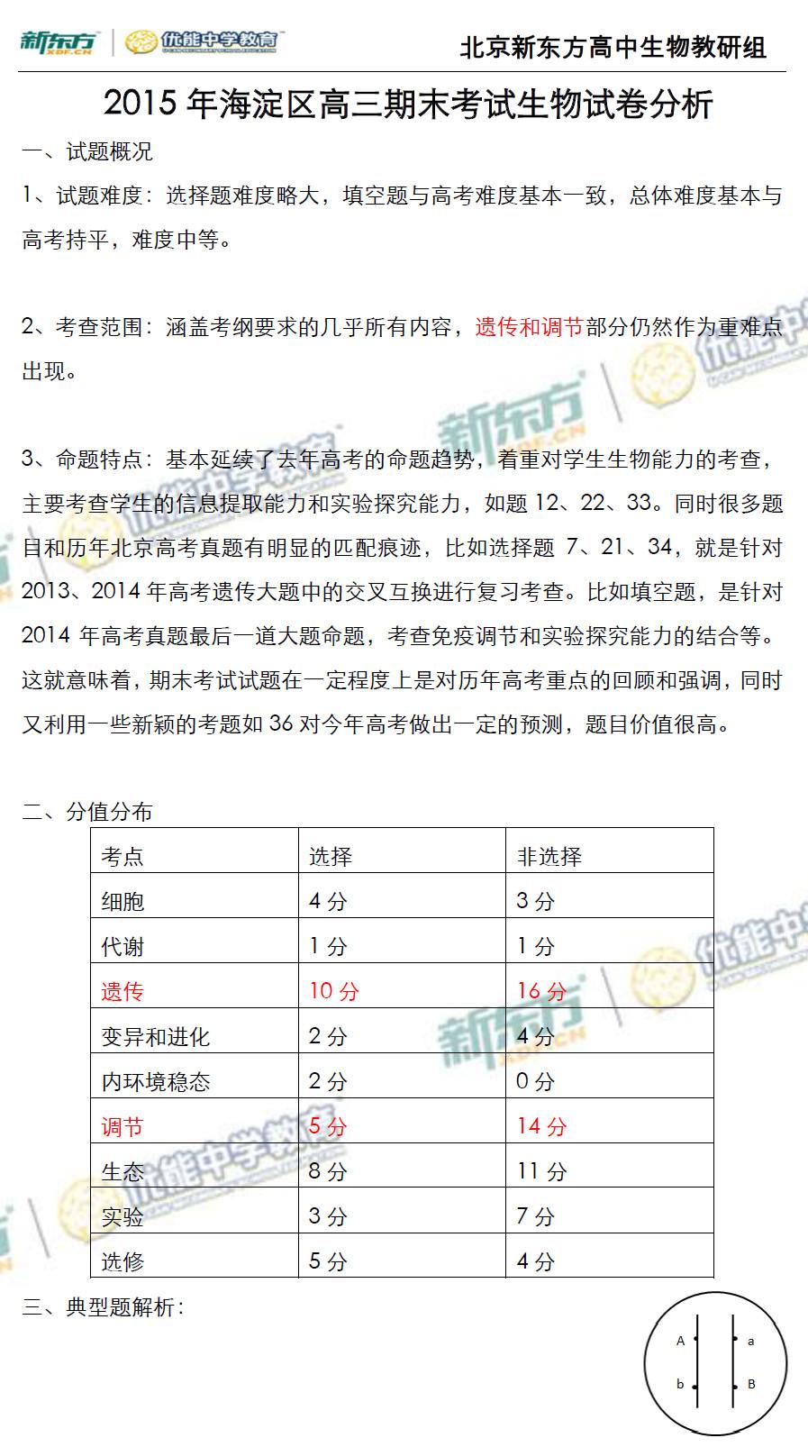 2015年海淀区高三期末考试生物试卷解析(新东方)
