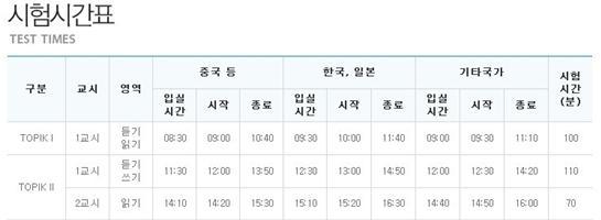 TOPIK韩国语能力考试流程及注意事项
