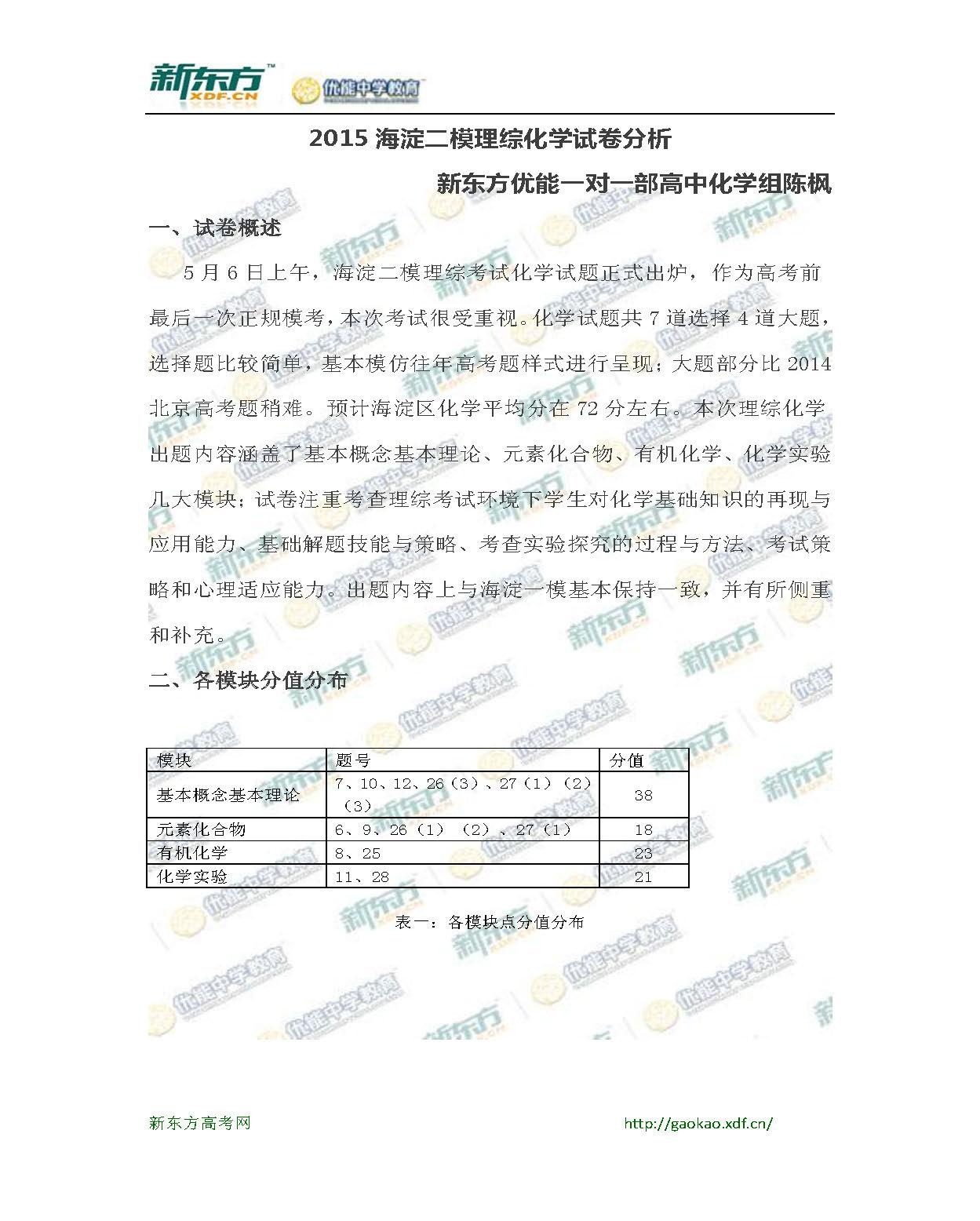新东方陈枫:2015海淀二模理综化学试卷分析