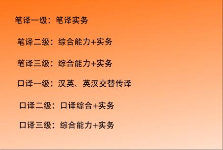 全国翻译专业资格考试都考什么