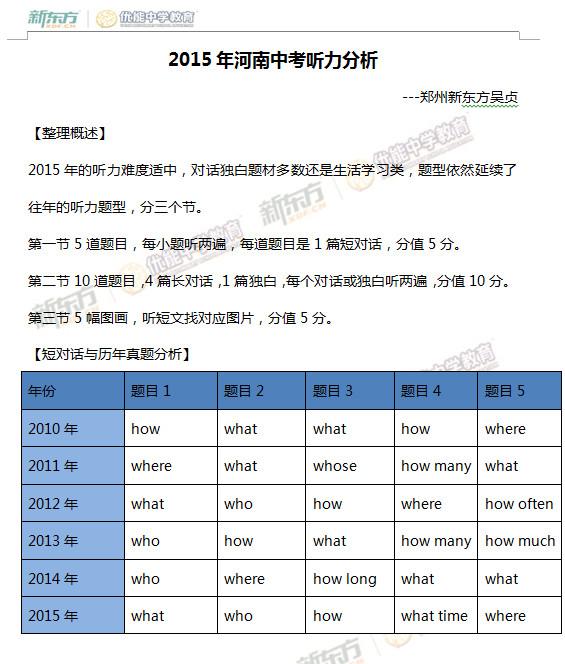 2015河南中考英语听力试题解析新东方版 新