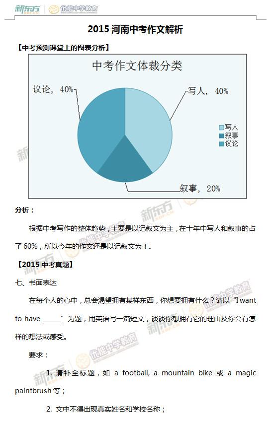 2015河南中考英语作文解析及范文新东方版