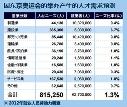 """""""中日经济交流与日本留学"""""""