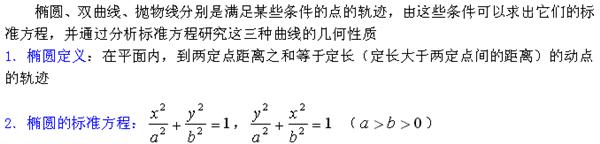 上海高考数学知识点:椭圆