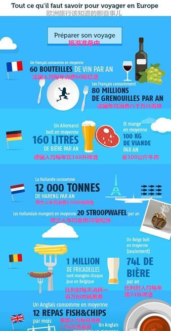 欧洲旅行如何准备? 这些事儿你都该知道!
