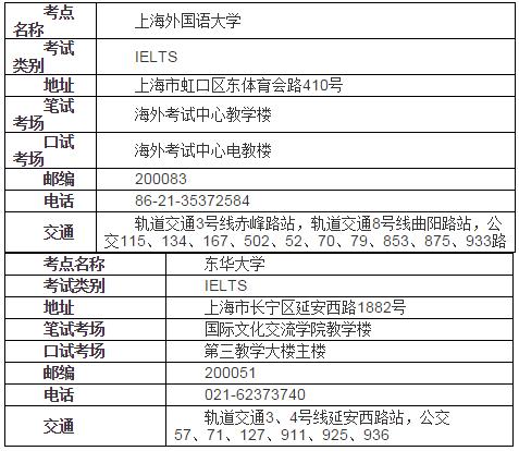 上海新增两个雅思考场