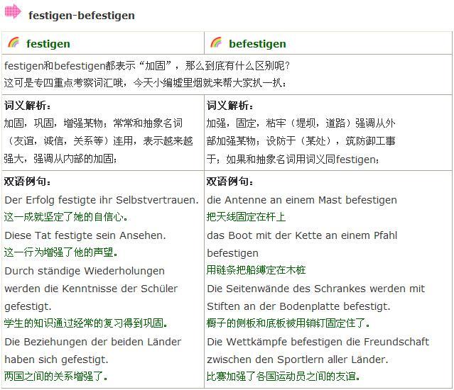 德语词义辨析:festigen和befestigen