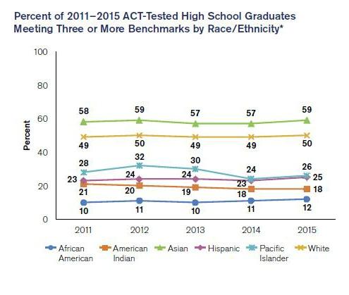 新东方蔡瑞:ACT2015年度报告权威解读