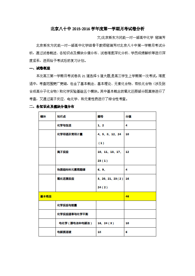 北京八十中2015-2016学年度第一学期月考试卷分析