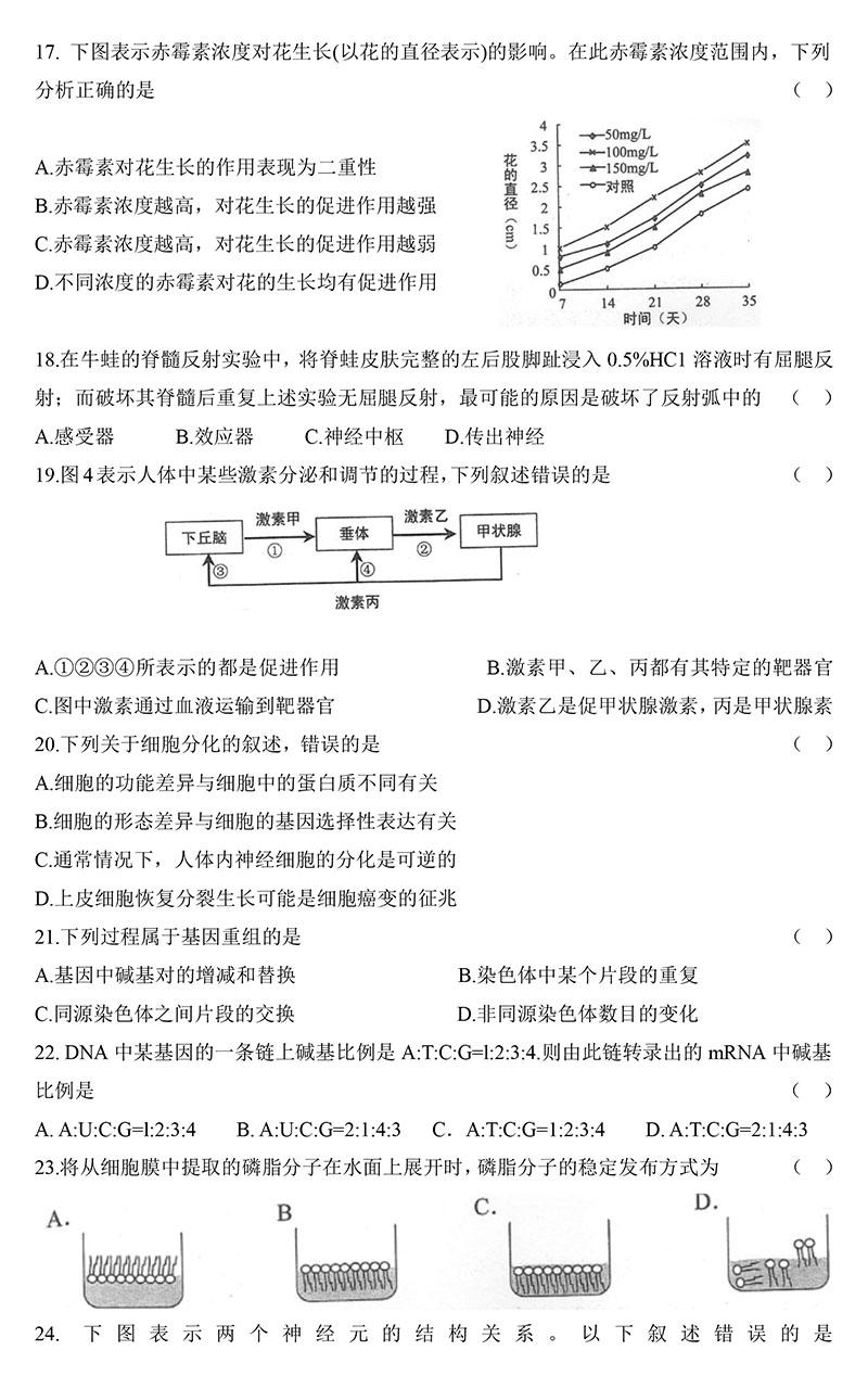 2014年上海市学业高三水平考试(高中考)高中研生命外版英语听力mp3下载图片