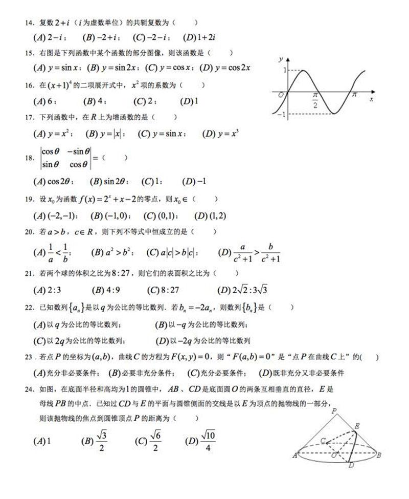 2014年上海市高中高三水平考试(数学考)学业怎样高中生办理信用卡图片